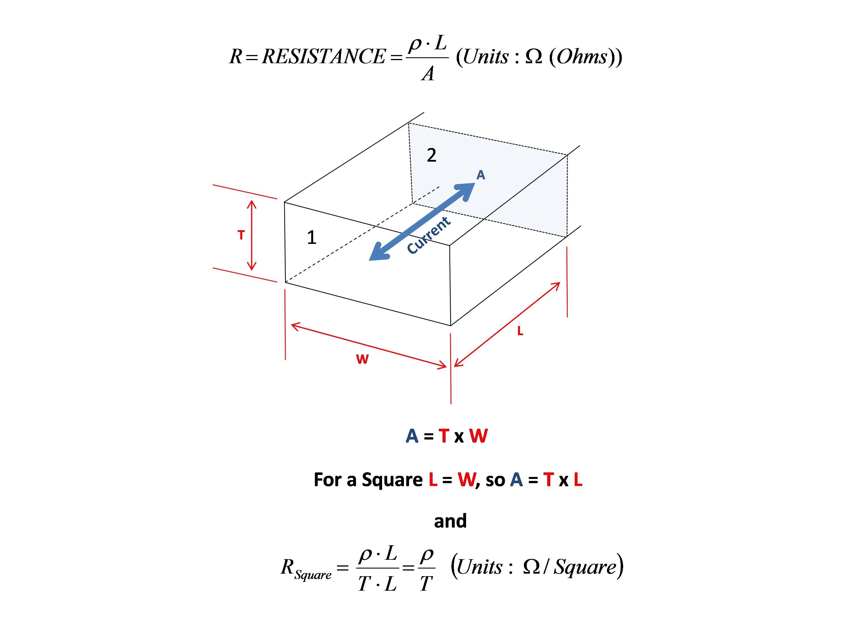 resistors-part-1-2