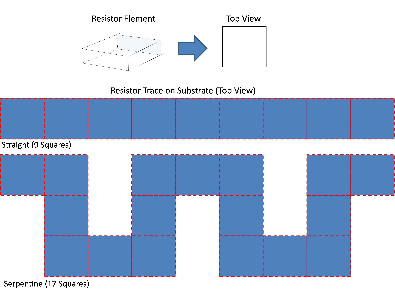 resistors-part-1-3
